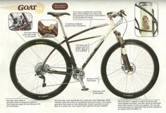 24.8 lb Mountain Goat FKR (Fattire Klunker Replica)...tested in Mountain Bike…