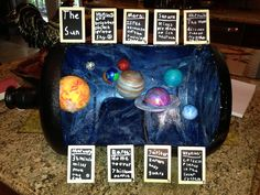 Bought the styrofoam planets, used puffy paints. Glow in the dark paint mixed with glow glitter for background. His part in reusing- 5 gallon water jug. Sorry no link. Solar System Projects For Kids, Solar System Crafts, Science Fair Projects, School Projects, Science For Kids, Activities For Kids, Science Ideas, Science Experiments, 1st Grade Science Fair