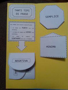 """Il mio primo Lapbook – Seconda parte [gallery ids=""""585,590,592,594″ type=""""square""""]"""