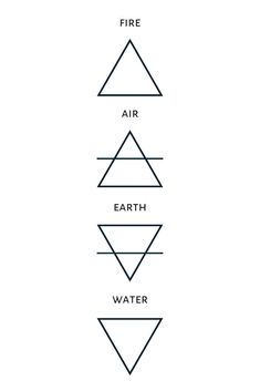 Latest What does the earth symbol represent? The basic elements in alchemy - minimal - tattoo - natural y - - Latest What does the earth symbol represent? The basic elements in alchemy - minimal - tattoo - natural yoga mat design Yoga Tattoos, Body Art Tattoos, Small Tattoos, Tatoos, Tattoo Drawings, Tattoo Sketches, Basic Tattoos, Gun Tattoos, White Tattoos