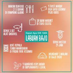 Yep, harga di Labuan Bajo memang lebih mahal ketimbang di kota besar... tapi, apa aja yang bisa kita dapat kalau cuma punya selembar Rp100.000?
