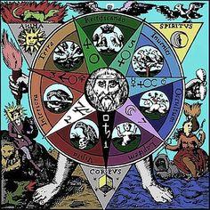I don't trust many tarot cards, why? They lack esoteric symbolism. Especially for beginner tarot card readers! Why's esoteric symbolism an important? Masonic Symbols, Ancient Symbols, Baphomet, Alchemy, Ouroboros, Spiritus, Mystique, Freemasonry, Book Of Shadows
