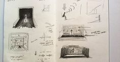 A scenic design sket - A scenic design sketch of The Curious Incident of the Dog in the Night-Time by Tony-nominated designers Bunny Christie and Finn Ross. #CuriousIncident --- #Theaterkompass #Theater #Theatre #Schauspiel #Tanztheater #Ballett #Oper #Musiktheater #Bühnenbau #Bühnenbild #Scénographie #Bühne #Stage #Set