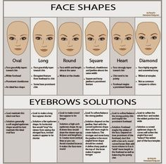 How to Chic: EVERY FACE SHAPE HAS A PERFECT EYEBROWN SOLUTION - HOW TO