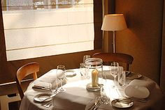 I schould not forget to pin one of my favorite restaurants in my home town The Hague; Sequenza