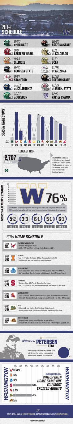 INFOGRAPHIC: 2014 Football Schedule - University of Washington Official Athletics Site - GOHUSKIES.COM