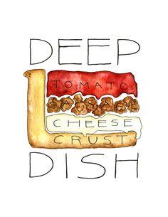 Chicago Deep Dish Pizza watercolor print