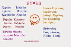 Πάω Α' και μ'αρέσει: Πίνακας αναφοράς Ευ=εβ Ευ=εφ !!!!