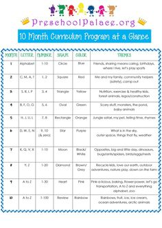 Buy the Complete Preschool Curriculum Program with Daily Lesson Plans and Worksheet Package