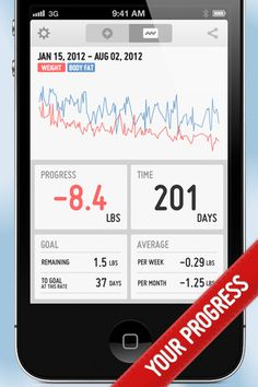 PopWeight - Track Your Weight