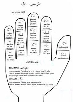 حمل الآن طريقة تحضير درس لغة عربية بطريقة القرائية للصف