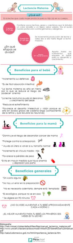 Nutrición al Descubierto: Lactancia Materna Mom And Baby, Our Baby, Baby Love, Baby Health, Kids And Parenting, Breastfeeding, Pregnancy, Tips, Babies