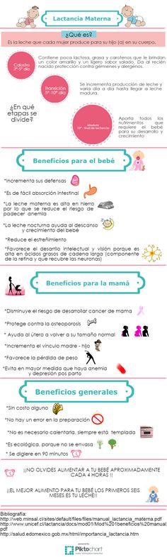 Nutrición al Descubierto: Lactancia Materna