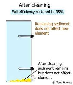 Clean sediment out of water heater Water Heater Service, Hvac Air Conditioning, Diy Heater, Hvac Maintenance, Basement Inspiration, Home Repair, Home Improvement, Plumbing, 3d Printing