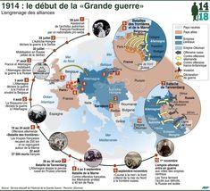 1914 : le début de la grande guerre