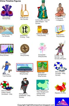 Ancient China Timeline Poster : Teachers Bazaar | VBS Missions ...