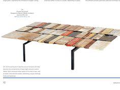 Coffee table...  #habitus
