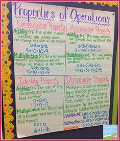 Properties of Operations & Algebraic Expressions Distributive property anchor chart Math Charts, Math Anchor Charts, Division Anchor Chart, Math Resources, Math Activities, Math Games, Teaching Strategies, Math Properties, Properties Of Numbers