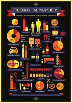 Friends in numbers / 2011 by Dora Novotny, via Behance