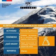 #chile #volcan