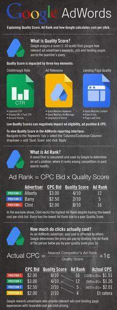 #Social_Media #Marketing #Infographic  @n17dg