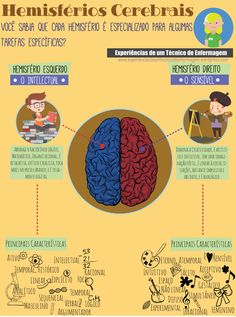 Hemisférios Cerebrais: Qual é o seu favorito? – Experiências de um técnico de enfermagem
