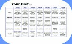 Boarding Pass, Diet, Per Diem, Diets, Loose Weight