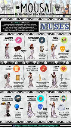 The MOUSAI, or MUSES; the nine Greek mythological sisters of divine artistic inspiration!  #Mousai #Muses #GreekMythology #Inspiration #Crafts #Creativity #Art #Music #Dance #Sisters #Infographic #Mythology #MrPsMythopedia