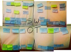 Learn how to use a SWOT analysis using an example and simple checklist. Use it to capitalise strengths, overcome weaknesses, exploit opportunities and counter threats. Swot Analysis Examples, Daily Papers, Business Planning, Definitions, Being Used, Leadership, Career, Knowledge, Social Media