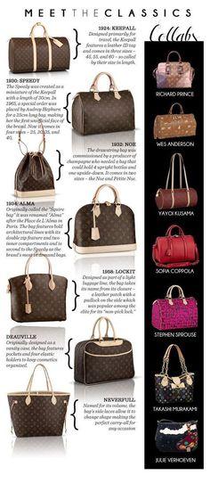 Purses For Teens Luxury Handbags Purses And Handbags Louis Vuitton Popular Ha. Purses For Teens Luxury Handbags Purses And Handbags Louis Vuitton Popular Ha… – Purses Fo Luxury Handbags, Fashion Handbags, Tote Handbags, Purses And Handbags, Fashion Bags, Fashion Accessories, Cheap Handbags, Popular Handbags, Cheap Purses