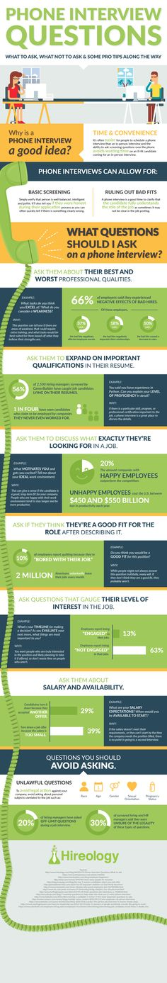 114 Best Job Interview Tips and Questions images in 2019