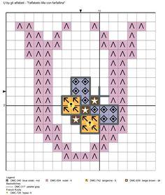 alfabeto lilla con farfallina U