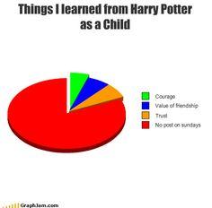 Harry Potter Providing Life Lessons