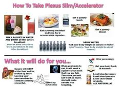 http://www.plexusslim.com/getplexus  Plexus Slim  The drink to help you shrink!