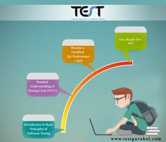 The demand for software testing engineers is on the rise, most software development companies are proactively hiring QA Testing experts. So to be job ready, pursue our advanced #courses on software testing @TEST_Gurukul and step towards shape your career in software testing industry. Visit http://testgurukul.com or you can call at +91 997 105 9090