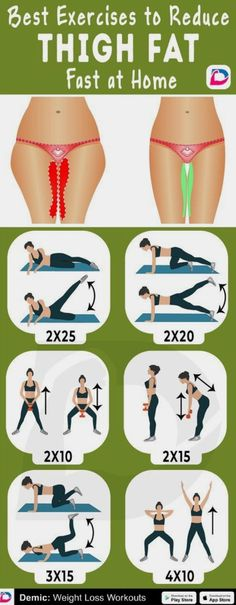 Best exercises to reduce thigh fat. Workout routines, fitness, get in shape, reduce thigh fat, tone Gym Workout Tips, At Home Workout Plan, Workout Challenge, Easy Workouts, At Home Workouts, Tummy Workout, Workout Exercises, Workout Plans, Cellulite Workout