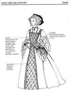 LiveJournal 16th Century Fashion, Scenic Design, Fashion Plates, Fashion History, Renaissance, Fantasy, Album, Costumes, Portrait