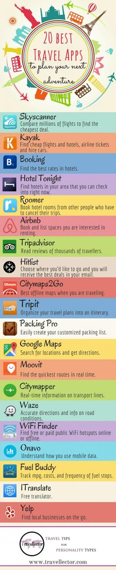 20 Best Travel Apps to Plan Your Next Adventure [Infographic] #travel #apps