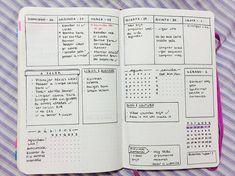 Você também pode criar páginas semanais agrupando várias ideias, como coisas a fazer, monitoramento de hábitos e tarefas diárias. | 15 diários em tópico da vida real para te inspirar a começar um