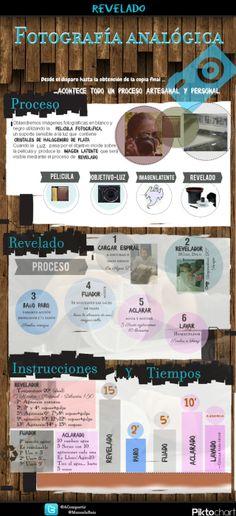Revelado fotografía analógica #infografia #infographic #photography