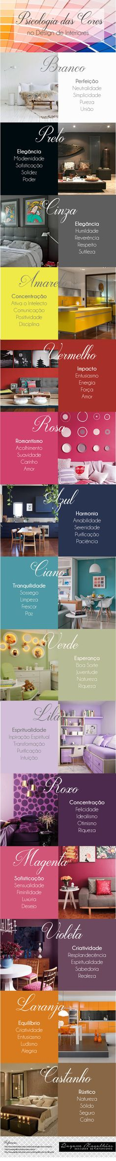 PSICOLOGIA DAS CORES Home Staging, Art Decor, Diy Home Decor, Room Decor, Decor Ideas, Web Design, House Design, Color Psychology, Interior Decorating