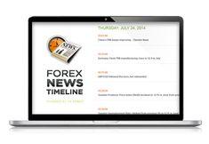 Tổng hợp các cách tìm kiếm tin tức về thị trường forex