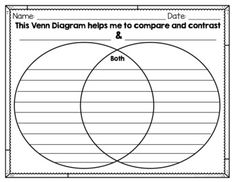 printable    page   size    Venn       diagram    templatae   my French
