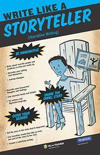 Narrative Writing Classroom Poster