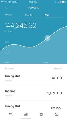 Zero Financial by ueno.co