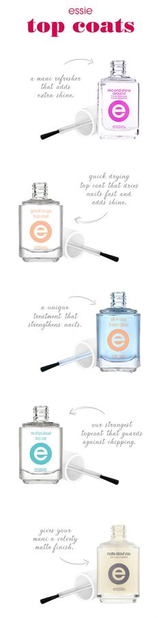 Some of our favorite top coats. We can't DIY a manicure without them!