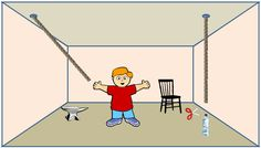 """Creative Thinking One day I was waiting for a meeting and there was a poster in the room. this poster was about """"Creativity"""", """"Creative inspiration"""", """"Creative activities"""" or """"Creative Activities"""". The poster showed a room where two strings hang from the ceiling and a person was placed in the middle of the room. The two strings were far enough so one person cannot hold one string and then take the other one  without releasing the first one.   The the goal of the exercise was to tie the two…"""
