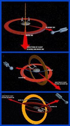 Understanding starship headings #startrek #starfleet #helm #makeitso #engage #plotacoursefor