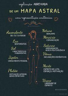 Mapa astral