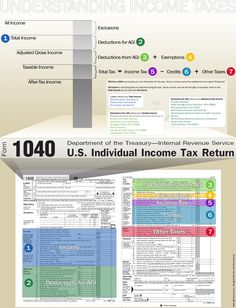 Understanding Income Taxes Income tax tips, tax return tips Tax Refund, Tax Deductions, Income Tax Preparation, Planners, Life Hacks, Adjusted Gross Income, Tax Help, Income Tax Return, Planning Budget